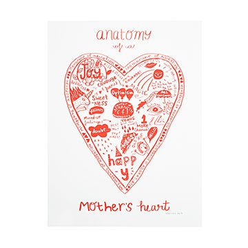 Anatomy of a Parent's Heart Screen Print