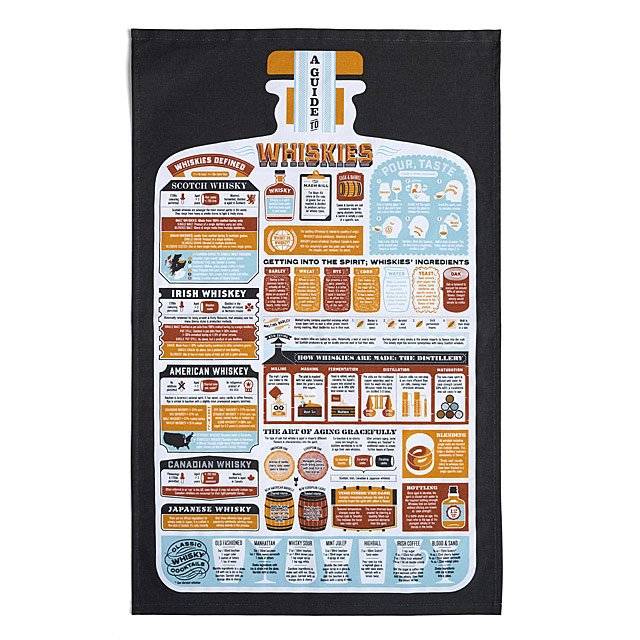 The Whiskey Lover's Tea Towel
